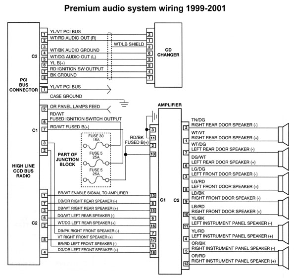 1998 Jeep Grand Cherokee Laredo Stereo Wiring Color Codes | wiring diagram  | electrical-delta.latinacoupon.it | 1998 Jeep Grand Cherokee Radio Wiring |  | wiring diagram
