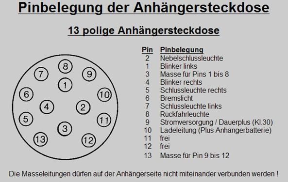Charmant Anhänger 7 Poliger Anhängerstecker Schaltplan ...