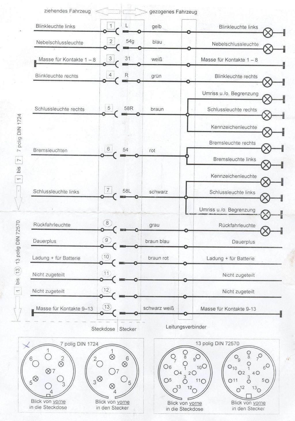 Schaltplan/Steckerbelegung Anhänger