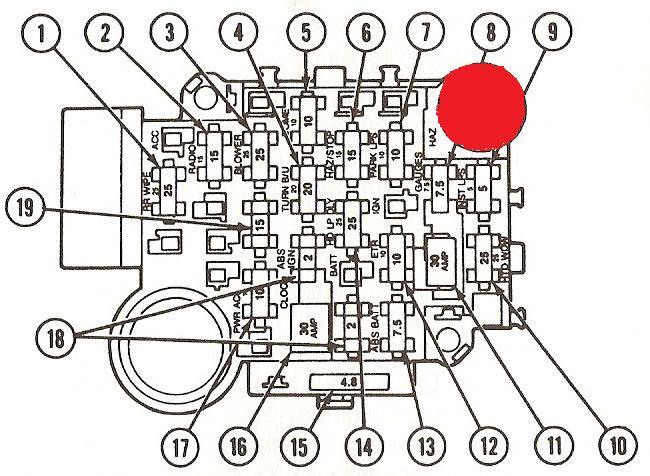 Atemberaubend Jeep Kabelbaum Diagramm Fotos - Der Schaltplan ...